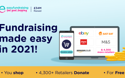 Fundraising made easy for 2021.
